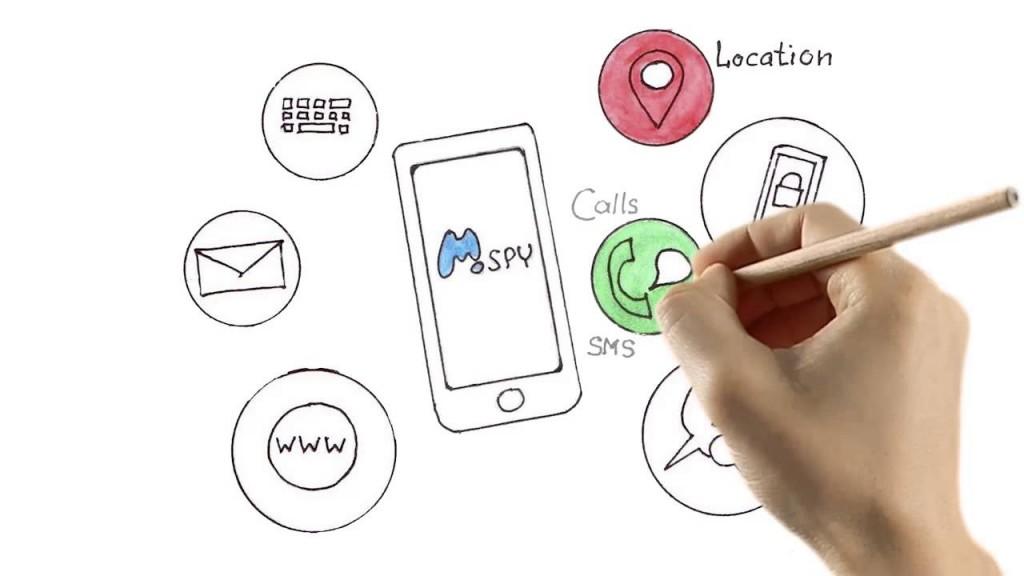 mSpy, espía para móviles real